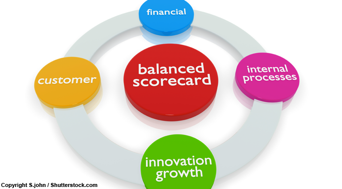 bsc implementation the internal business And growth, internal business, financial and customer (community perspective) balanced scorecard (bsc) implementation within the health sector in ethiopia.