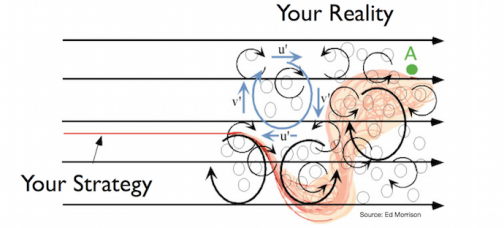 Your reality 690